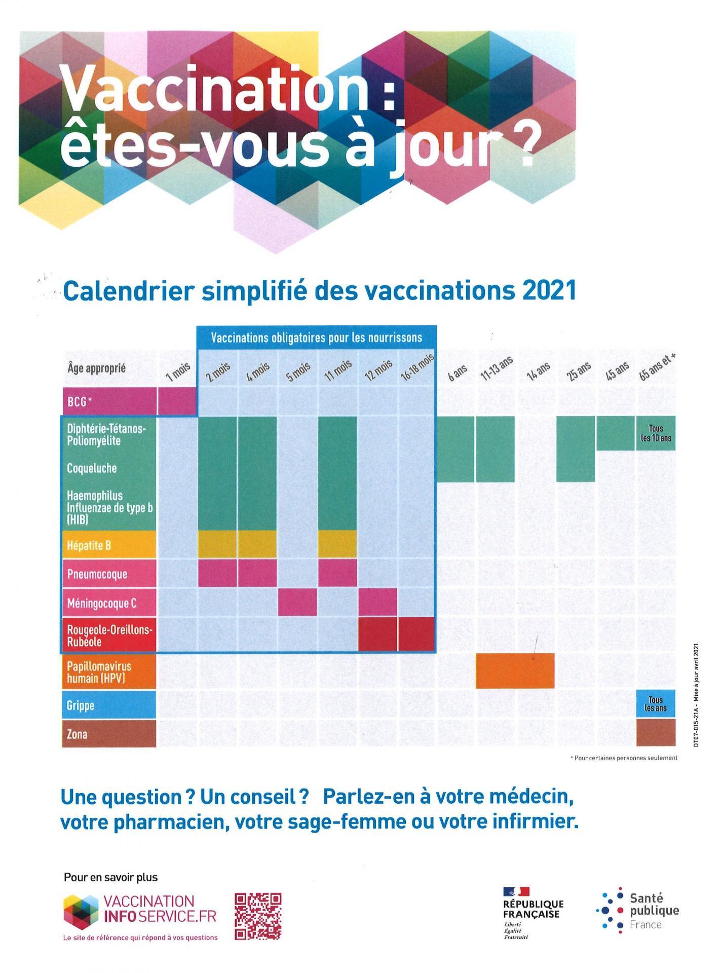 Calendrier simplifié des vaccinations 2021