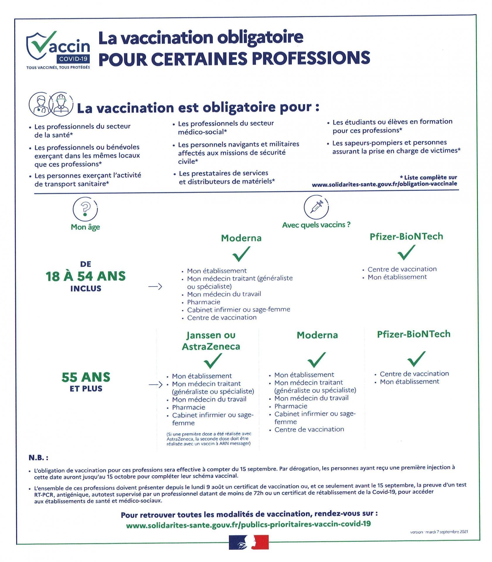 La vaccination obligatoire pour certaines professions au 7 septembre 2021