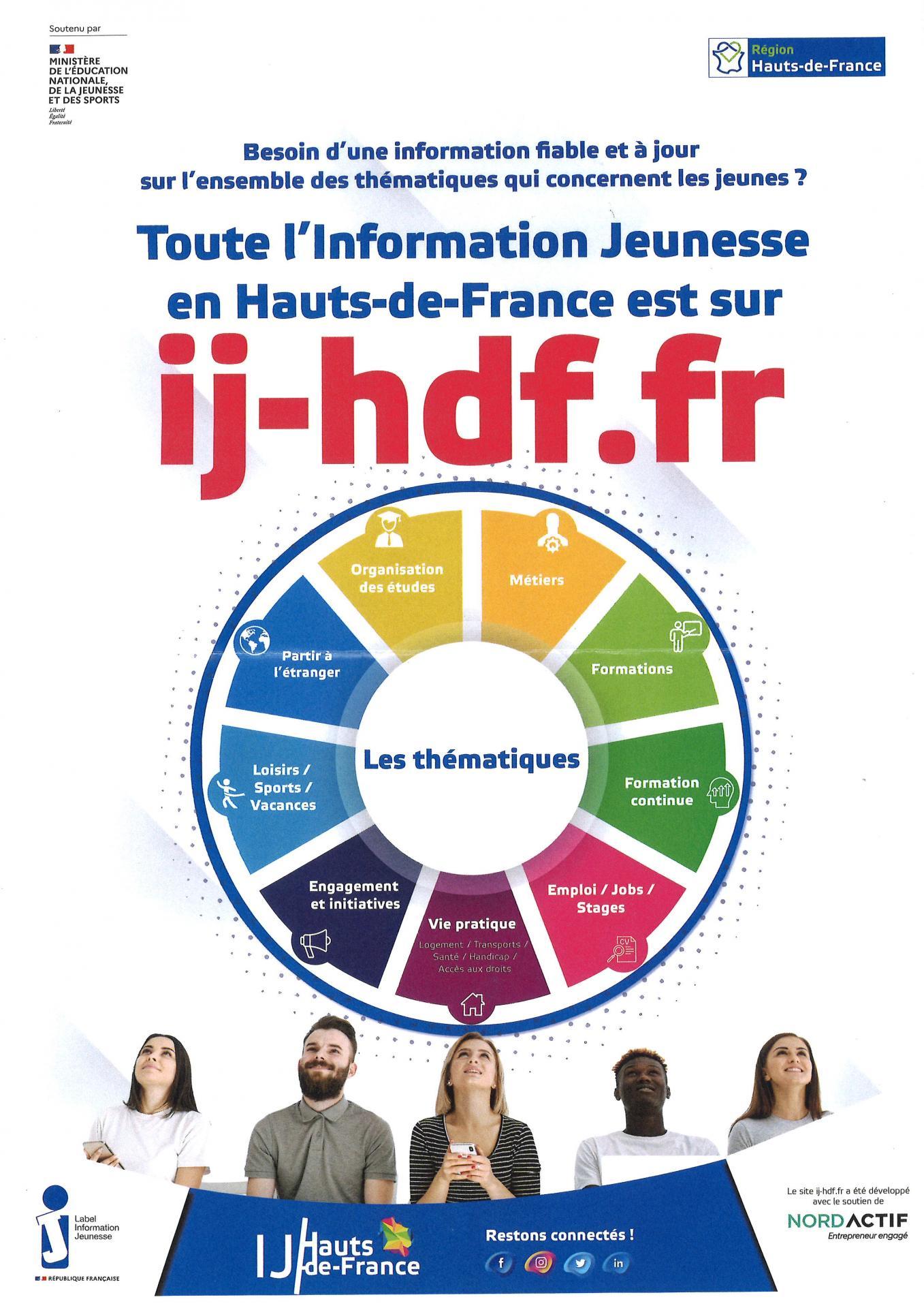 Toute l'info jeunesse en Hauts-de-France